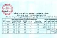 Không nên đặc cách công nhận học sinh giỏi cấp tỉnh như Hà Tĩnh